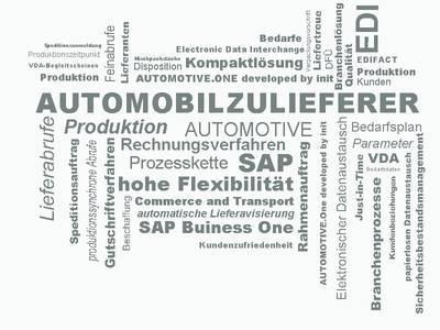SAP Business One for automotive suppliers