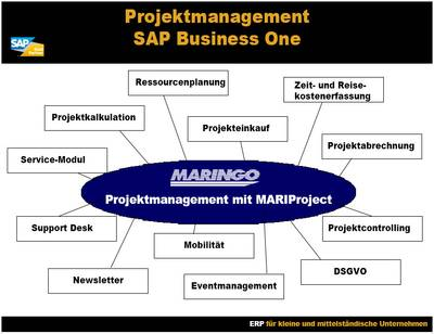 MARIProject overview
